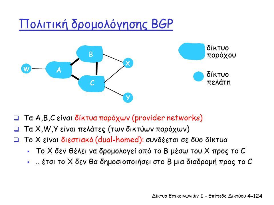 4-124 Πολιτική δρομολόγησης BGP  Τα A,B,C είναι δίκτυα παρόχων (provider networks)  Τα X,W,Y είναι πελάτες (των δικτύων παρόχων)  Το X είναι διεστιακό (dual-homed): συνδέεται σε δύο δίκτυα  Το X δεν θέλει να δρομολογεί από το B μέσω του X προς το C ..
