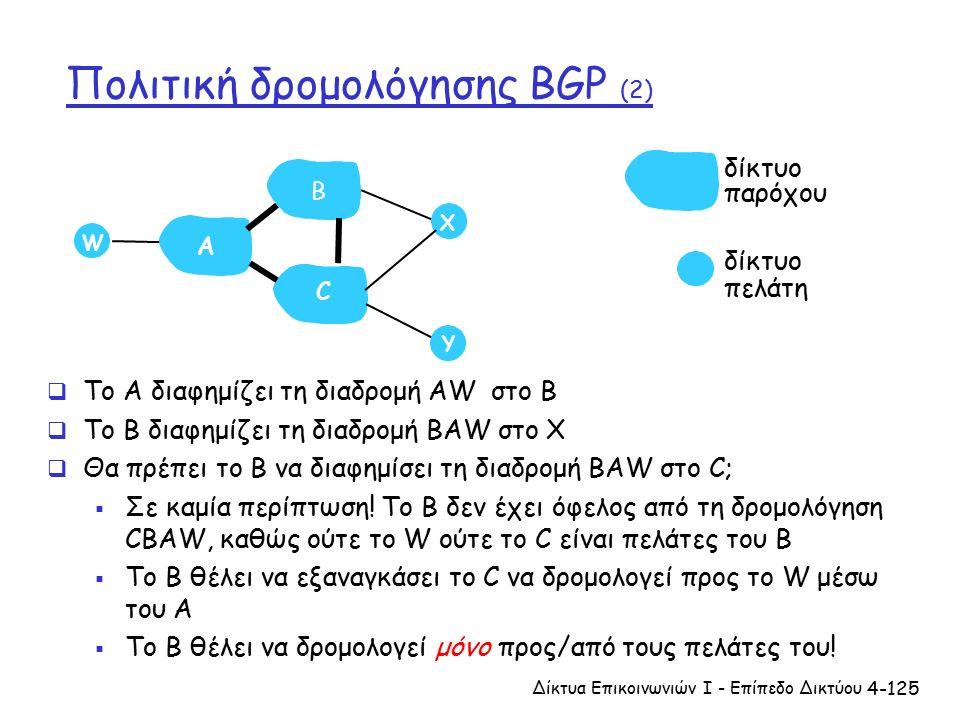 4-125 Πολιτική δρομολόγησης BGP (2)  Το A διαφημίζει τη διαδρομή AW στο B  Το B διαφημίζει τη διαδρομή BAW στο X  Θα πρέπει το B να διαφημίσει τη διαδρομή BAW στο C;  Σε καμία περίπτωση.