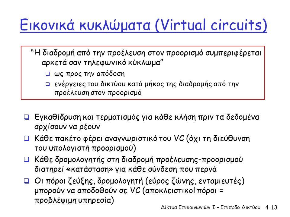 4-13 Εικονικά κυκλώματα (Virtual circuits)  Εγκαθίδρυση και τερματισμός για κάθε κλήση πριν τα δεδομένα αρχίσουν να ρέουν  Κάθε πακέτο φέρει αναγνωριστικό του VC (όχι τη διεύθυνση του υπολογιστή προορισμού)  Κάθε δρομολογητής στη διαδρομή προέλευσης-προορισμού διατηρεί «κατάσταση» για κάθε σύνδεση που περνά  Οι πόροι ζεύξης, δρομολογητή (εύρος ζώνης, ενταμιευτές) μπορούν να αποδοθούν σε VC (αποκλειστικοί πόροι = προβλέψιμη υπηρεσία) Η διαδρομή από την προέλευση στον προορισμό συμπεριφέρεται αρκετά σαν τηλεφωνικό κύκλωμα  ως προς την απόδοση  ενέργειες του δικτύου κατά μήκος της διαδρομής από την προέλευση στον προορισμό Δίκτυα Επικοινωνιών Ι - Επίπεδο Δικτύου