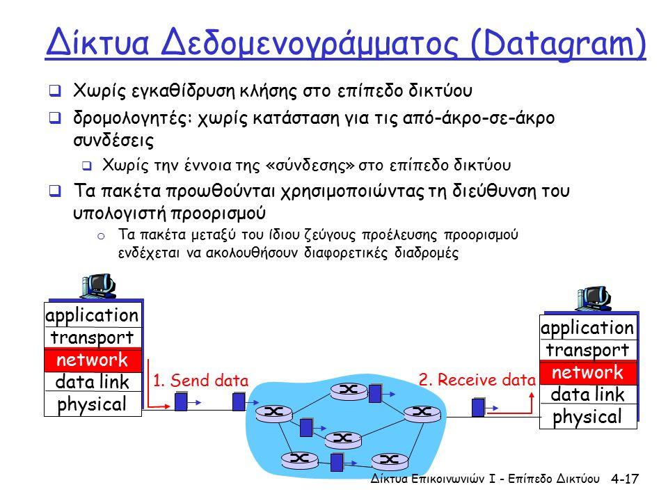 4-17 Δίκτυα Δεδομενογράμματος (Datagram)  Χωρίς εγκαθίδρυση κλήσης στο επίπεδο δικτύου  δρομολογητές: χωρίς κατάσταση για τις από-άκρο-σε-άκρο συνδέσεις  Χωρίς την έννοια της «σύνδεσης» στο επίπεδο δικτύου  Τα πακέτα προωθούνται χρησιμοποιώντας τη διεύθυνση του υπολογιστή προορισμού application transport network data link physical application transport network data link physical 1.