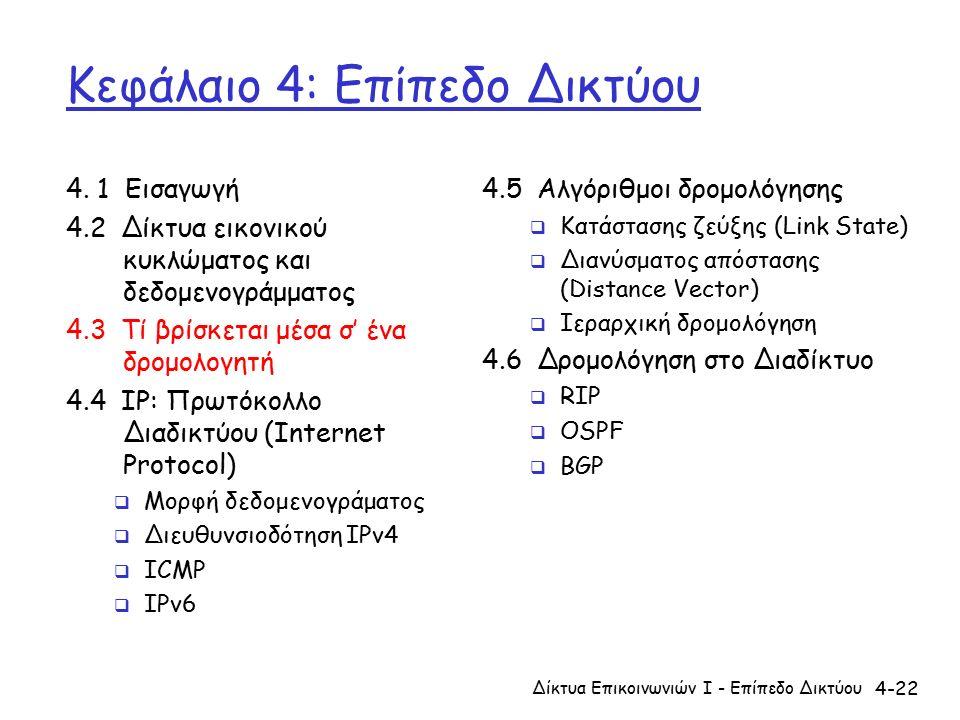 4-22 Κεφάλαιο 4: Επίπεδο Δικτύου 4.
