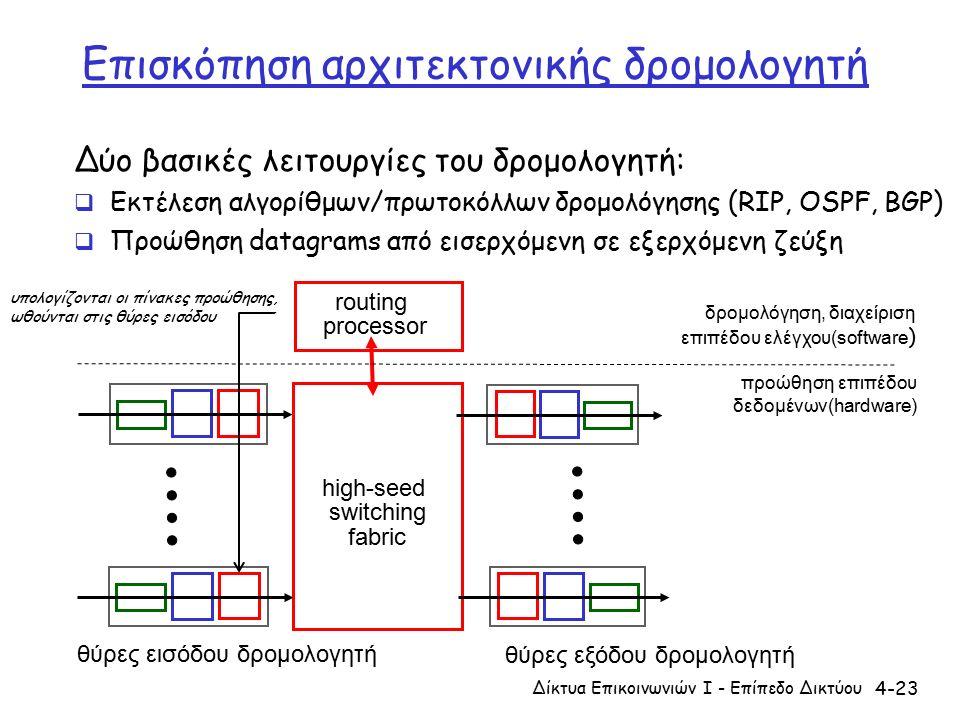 4-23 Επισκόπηση αρχιτεκτονικής δρομολογητή Δύο βασικές λειτουργίες του δρομολογητή:  Εκτέλεση αλγορίθμων/πρωτοκόλλων δρομολόγησης (RIP, OSPF, BGP)  Προώθηση datagrams από εισερχόμενη σε εξερχόμενη ζεύξη Δίκτυα Επικοινωνιών Ι - Επίπεδο Δικτύου high-seed switching fabric routing processor θύρες εισόδου δρομολογητή προώθηση επιπέδου δεδομένων(hardware) δρομολόγηση, διαχείριση επιπέδου ελέγχου(software ) υπολογίζονται οι πίνακες προώθησης, ωθούνται στις θύρες εισόδου θύρες εξόδου δρομολογητή