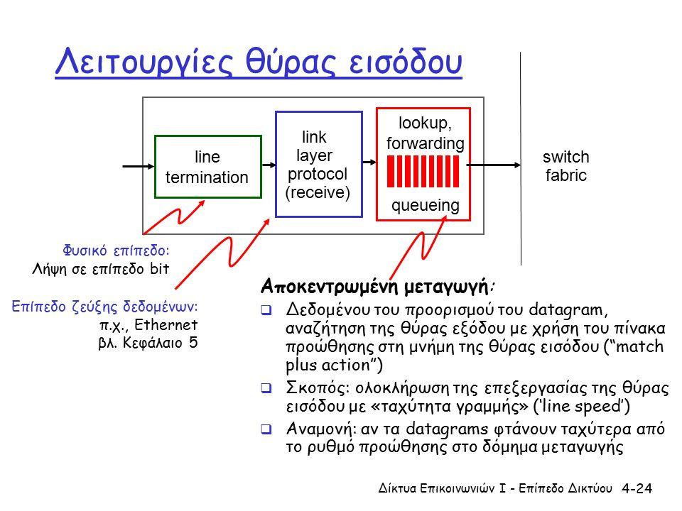 4-24 Λειτουργίες θύρας εισόδου Αποκεντρωμένη μεταγωγή:  Δεδομένου του προορισμού του datagram, αναζήτηση της θύρας εξόδου με χρήση του πίνακα προώθησης στη μνήμη της θύρας εισόδου ( match plus action )  Σκοπός: ολοκλήρωση της επεξεργασίας της θύρας εισόδου με «ταχύτητα γραμμής» ('line speed')  Αναμονή: αν τα datagrams φτάνουν ταχύτερα από το ρυθμό προώθησης στο δόμημα μεταγωγής Φυσικό επίπεδο: Λήψη σε επίπεδο bit Επίπεδο ζεύξης δεδομένων: π.χ., Ethernet βλ.