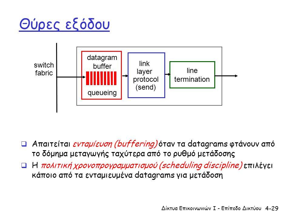 4-29 Θύρες εξόδου  Απαιτείται ενταμίευση (buffering) όταν τα datagrams φτάνουν από το δόμημα μεταγωγής ταχύτερα από το ρυθμό μετάδοσης  Η πολιτική χρονοπρογραμματισμού (scheduling discipline) επιλέγει κάποιο από τα ενταμιευμένα datagrams για μετάδοση Δίκτυα Επικοινωνιών Ι - Επίπεδο Δικτύου line termination link layer protocol (send) switch fabric datagram buffer queueing