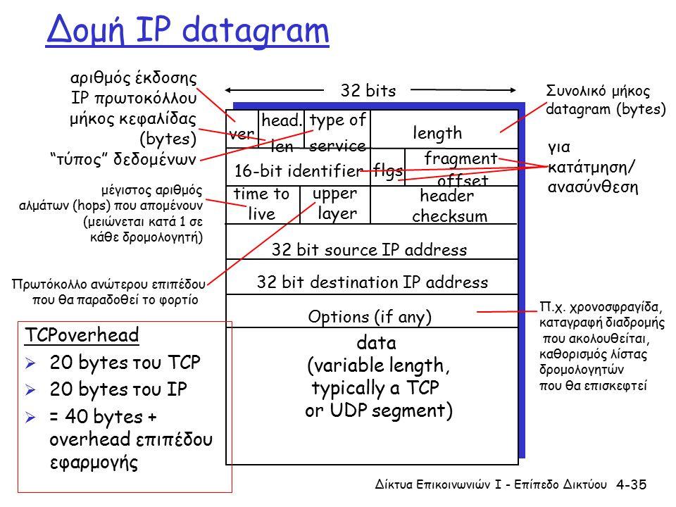 4-35 Δομή IP datagram ver length 32 bits data (variable length, typically a TCP or UDP segment) 16-bit identifier header checksum time to live 32 bit source IP address αριθμός έκδοσης IP πρωτοκόλλου μήκος κεφαλίδας (bytes) μέγιστος αριθμός αλμάτων (hops) που απομένουν (μειώνεται κατά 1 σε κάθε δρομολογητή) για κατάτμηση/ ανασύνθεση Συνολικό μήκος datagram (bytes) Πρωτόκολλο ανώτερου επιπέδου που θα παραδοθεί το φορτίο head.