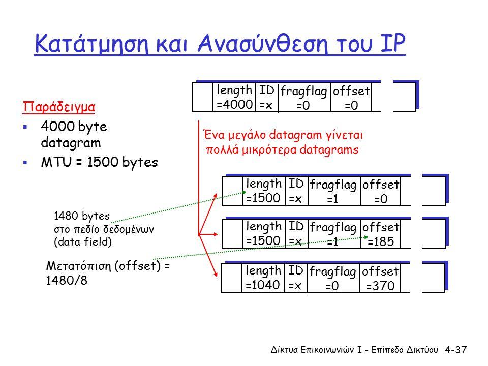 4-37 Κατάτμηση και Ανασύνθεση του IP ID =x offset =0 fragflag =0 length =4000 ID =x offset =0 fragflag =1 length =1500 ID =x offset =185 fragflag =1 length =1500 ID =x offset =370 fragflag =0 length =1040 Ένα μεγάλο datagram γίνεται πολλά μικρότερα datagrams Παράδειγμα  4000 byte datagram  MTU = 1500 bytes 1480 bytes στο πεδίο δεδομένων (data field) Μετατόπιση (offset) = 1480/8 Δίκτυα Επικοινωνιών Ι - Επίπεδο Δικτύου