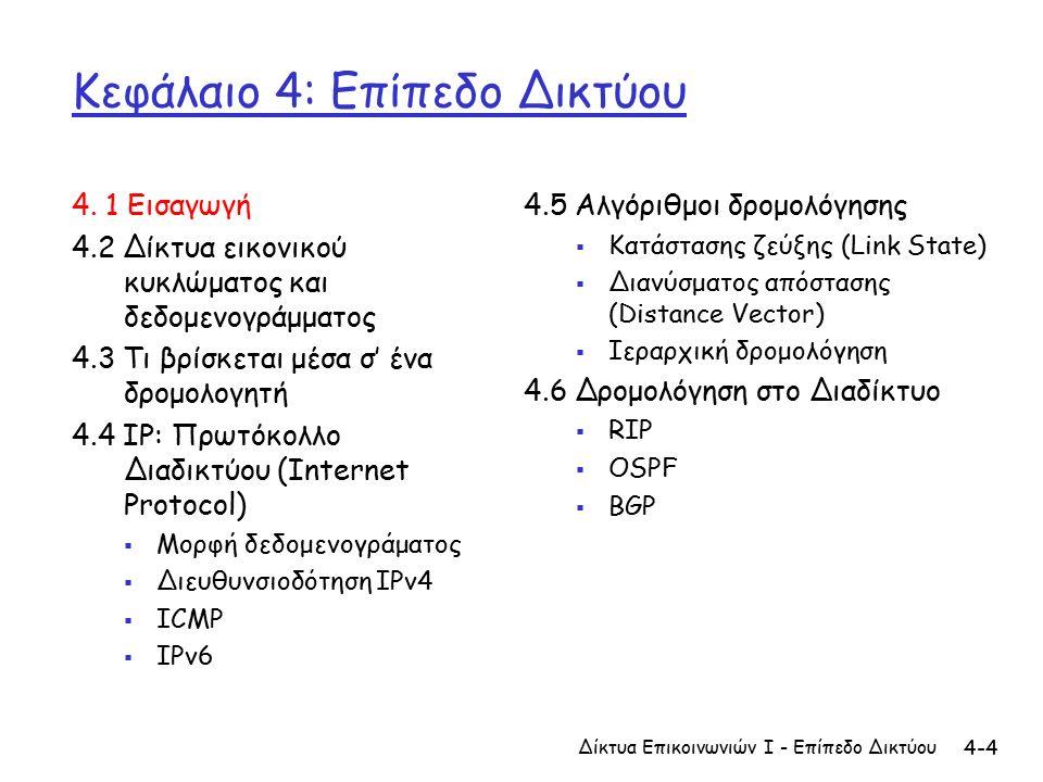 4-5 Επίπεδο Δικτύου  Μεταφορά τμήματος από τον υπολογιστή αποστολέα στον υπολογιστή δέκτη  Στην πλευρά αποστολής ενθυλακώνει τα τμήματα σε datagrams (δεδομενογράμματα)  Στην πλευρά του δέκτη, παραδίδει τα τμήματα στο επίπεδο μεταφοράς  Πρωτόκολλα επιπέδου δικτύου σε κάθε υπολογιστή, δρομολογητή  Ο δρομολογητής εξετάζει πεδία της κεφαλίδας όλων των IP datagrams που περνούν από αυτόν Δίκτυα Επικοινωνιών Ι - Επίπεδο Δικτύου application transport network data link physical application transport network data link physical network data link physical network data link physical network data link physical network data link physical network data link physical network data link physical network data link physical network data link physical network data link physical network data link physical network data link physical
