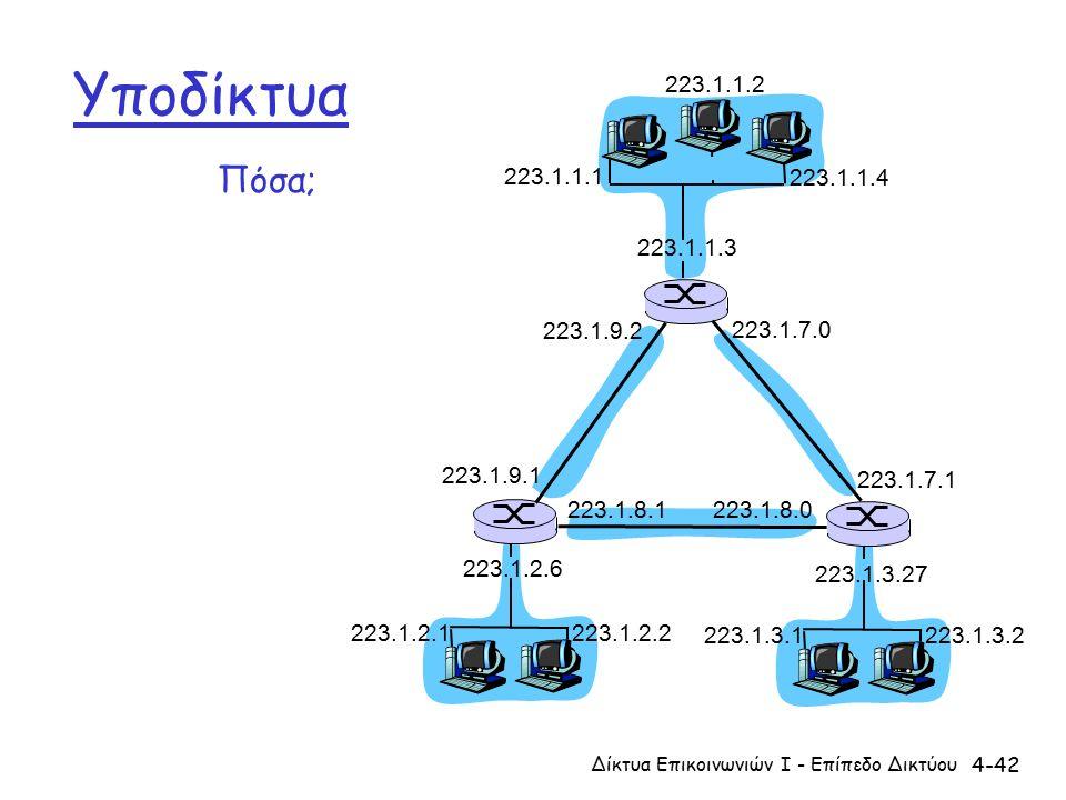4-42 Υποδίκτυα Πόσα; 223.1.1.1 223.1.1.3 223.1.1.4 223.1.2.2 223.1.2.1 223.1.2.6 223.1.3.2 223.1.3.1 223.1.3.27 223.1.1.2 223.1.7.0 223.1.7.1 223.1.8.0223.1.8.1 223.1.9.1 223.1.9.2 Δίκτυα Επικοινωνιών Ι - Επίπεδο Δικτύου