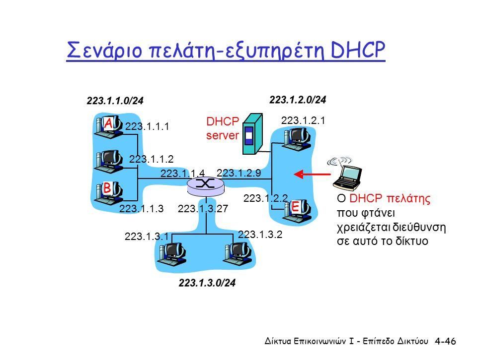 4-46 Σενάριο πελάτη-εξυπηρέτη DHCP 223.1.1.1 223.1.1.2 223.1.1.3 223.1.1.4 223.1.2.9 223.1.2.2 223.1.2.1 223.1.3.2 223.1.3.1 223.1.3.27 A B E DHCP server Ο DHCP πελάτης που φτάνει χρειάζεται διεύθυνση σε αυτό το δίκτυο Δίκτυα Επικοινωνιών Ι - Επίπεδο Δικτύου