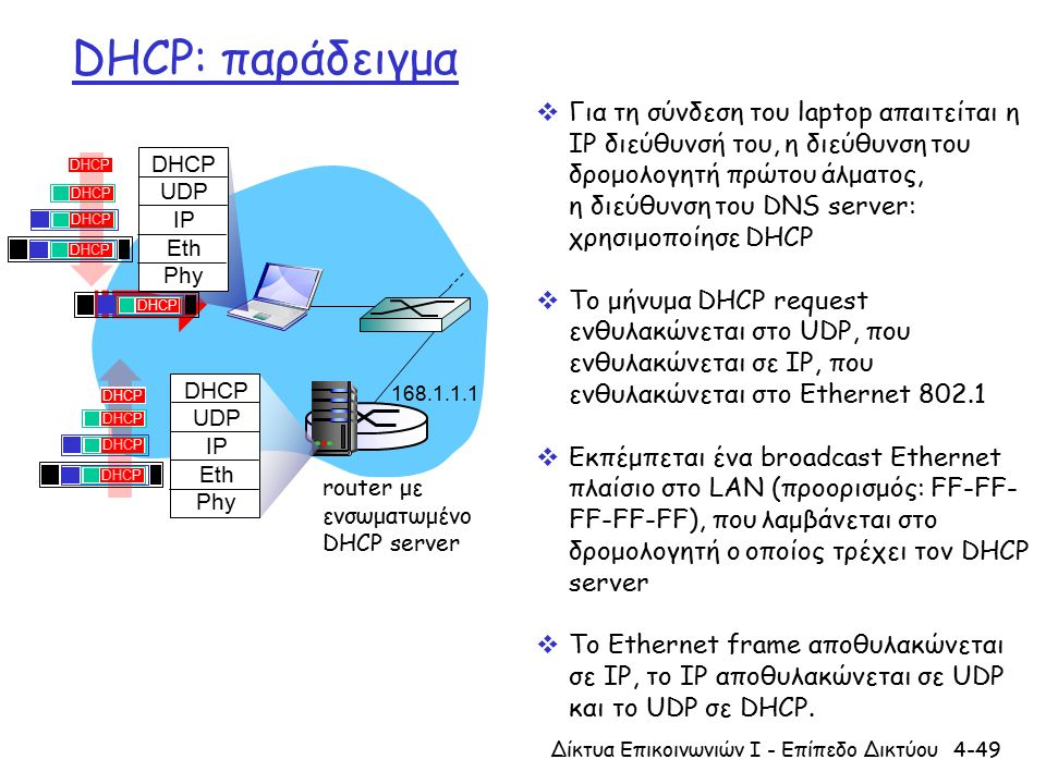 DHCP: παράδειγμα 4-49Δίκτυα Επικοινωνιών Ι - Επίπεδο Δικτύου 168.1.1.1 DHCP UDP IP Eth Phy DHCP UDP IP Eth Phy DHCP router με ενσωματωμένο DHCP server  Για τη σύνδεση του laptop απαιτείται η IP διεύθυνσή του, η διεύθυνση του δρομολογητή πρώτου άλματος, η διεύθυνση του DNS server: χρησιμοποίησε DHCP  Το μήνυμα DHCP request ενθυλακώνεται στο UDP, που ενθυλακώνεται σε IP, που ενθυλακώνεται στο Ethernet 802.1  Εκπέμπεται ένα broadcast Ethernet πλαίσιο στο LAN (προορισμός: FF-FF- FF-FF-FF), που λαμβάνεται στο δρομολογητή ο οποίος τρέχει τον DHCP server  Το Ethernet frame απoθυλακώνεται σε IP, το IP απoθυλακώνεται σε UDP και το UDP σε DHCP.