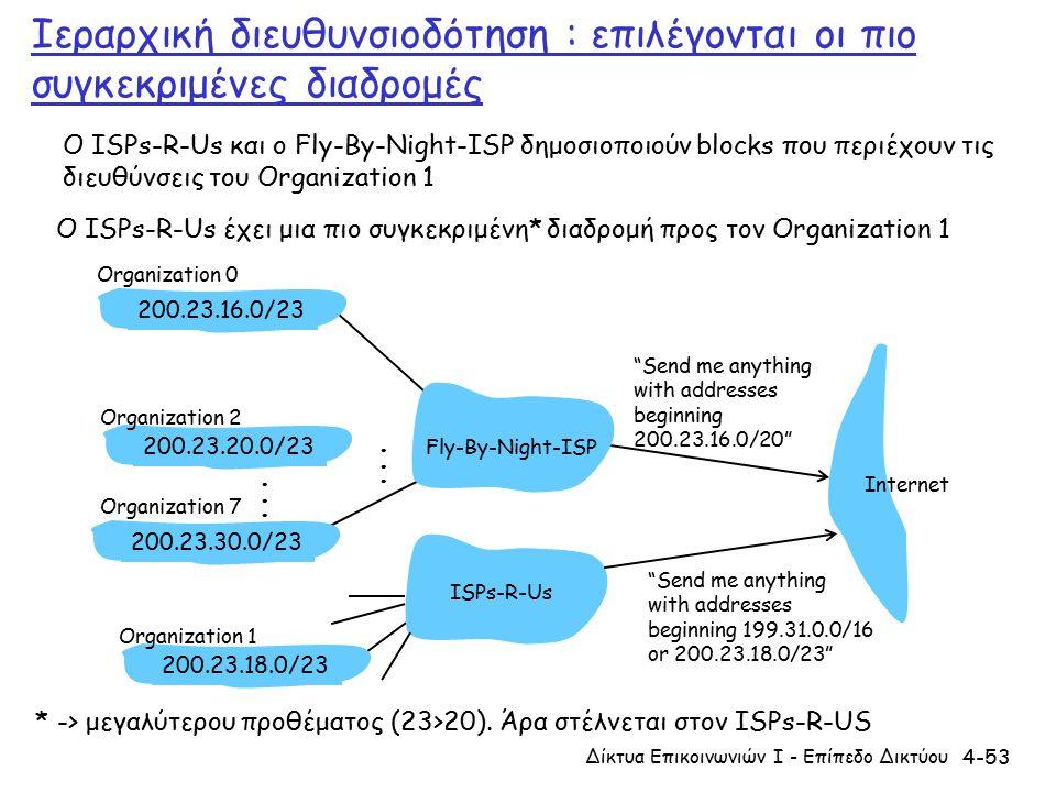 4-53 Ιεραρχική διευθυνσιοδότηση : επιλέγονται οι πιο συγκεκριμένες διαδρομές Ο ISPs-R-Us έχει μια πιο συγκεκριμένη* διαδρομή προς τον Organization 1 Send me anything with addresses beginning 200.23.16.0/20 200.23.16.0/23200.23.18.0/23200.23.30.0/23 Fly-By-Night-ISP Organization 0 Organization 7 Internet Organization 1 ISPs-R-Us Send me anything with addresses beginning 199.31.0.0/16 or 200.23.18.0/23 200.23.20.0/23 Organization 2......
