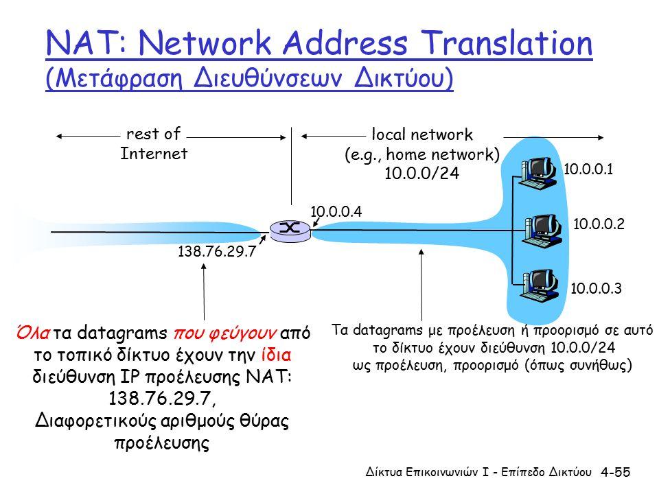 4-55 NAT: Network Address Translation (Μετάφραση Διευθύνσεων Δικτύου) 10.0.0.1 10.0.0.2 10.0.0.3 10.0.0.4 138.76.29.7 local network (e.g., home network) 10.0.0/24 rest of Internet Τα datagrams με προέλευση ή προορισμό σε αυτό το δίκτυο έχουν διεύθυνση 10.0.0/24 ως προέλευση, προορισμό (όπως συνήθως) Όλα τα datagrams που φεύγουν από το τοπικό δίκτυο έχουν την ίδια διεύθυνση IP προέλευσης NAT: 138.76.29.7, Διαφορετικούς αριθμούς θύρας προέλευσης Δίκτυα Επικοινωνιών Ι - Επίπεδο Δικτύου