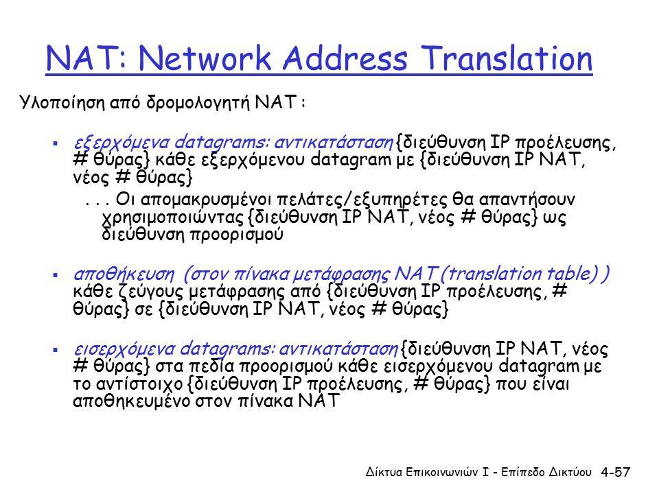 4-57 NAT: Network Address Translation Υλοποίηση από δρομολογητή NAT :  εξερχόμενα datagrams: αντικατάσταση {διεύθυνση IP προέλευσης, # θύρας} κάθε εξερχόμενου datagram με {διεύθυνση IP NAT, νέος # θύρας}...