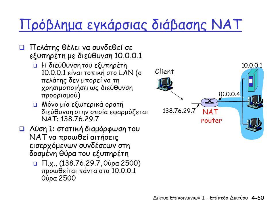 4-60 Πρόβλημα εγκάρσιας διάβασης NAT  Πελάτης θέλει να συνδεθεί σε εξυπηρέτη με διεύθυνση 10.0.0.1  Η διεύθυνση του εξυπηρέτη 10.0.0.1 είναι τοπική στο LAN (ο πελάτης δεν μπορεί να τη χρησιμοποιήσει ως διεύθυνση προορισμού)  Μόνο μία εξωτερικά ορατή διεύθυνση στην οποία εφαρμόζεται NAT: 138.76.29.7  Λύση 1: στατική διαμόρφωση του NAT να προωθεί αιτήσεις εισερχόμενων συνδέσεων στη δοσμένη θύρα του εξυπηρέτη  Π.χ., (138.76.29.7, θύρα 2500) προωθείται πάντα στο 10.0.0.1 θύρα 2500 10.0.0.1 10.0.0.4 NAT router 138.76.29.7 Client Δίκτυα Επικοινωνιών Ι - Επίπεδο Δικτύου