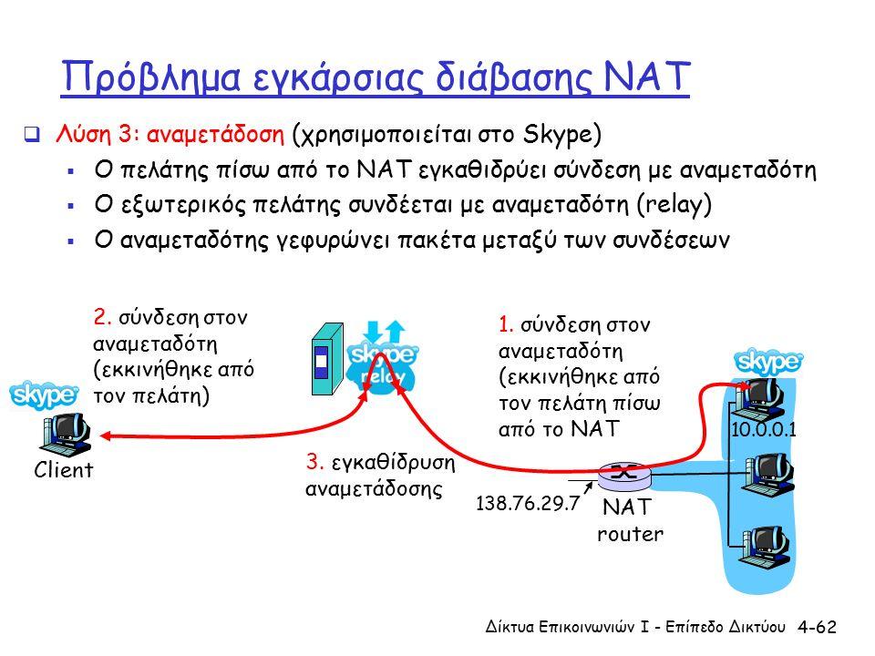 4-62 Πρόβλημα εγκάρσιας διάβασης NAT  Λύση 3: αναμετάδοση (χρησιμοποιείται στο Skype)  Ο πελάτης πίσω από το NAT εγκαθιδρύει σύνδεση με αναμεταδότη  Ο εξωτερικός πελάτης συνδέεται με αναμεταδότη (relay)  Ο αναμεταδότης γεφυρώνει πακέτα μεταξύ των συνδέσεων 138.76.29.7 Client 10.0.0.1 NAT router 1.
