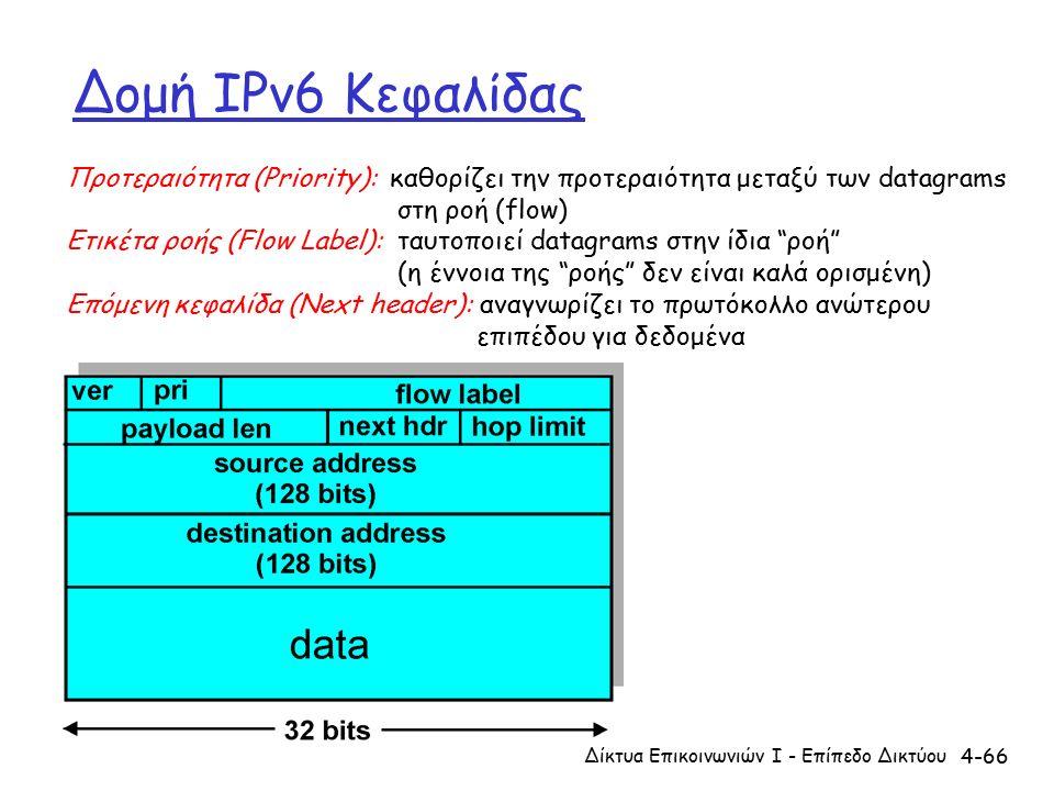 4-66 Δομή IPv6 Κεφαλίδας Προτεραιότητα (Priority): καθορίζει την προτεραιότητα μεταξύ των datagrams στη ροή (flow) Ετικέτα ροής (Flow Label): ταυτοποιεί datagrams στην ίδια ροή (η έννοια της ροής δεν είναι καλά ορισμένη) Επόμενη κεφαλίδα (Next header): αναγνωρίζει το πρωτόκολλο ανώτερου επιπέδου για δεδομένα Δίκτυα Επικοινωνιών Ι - Επίπεδο Δικτύου