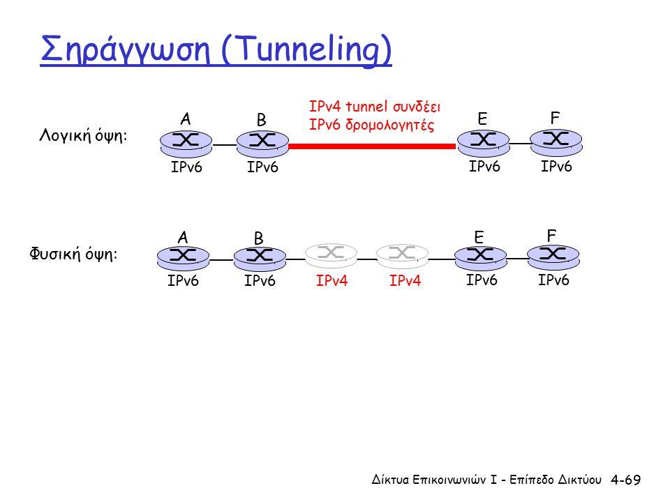 4-69 Σηράγγωση (Tunneling) A B E F IPv6 IPv4 tunnel συνδέει IPv6 δρομολογητές Λογική όψη: Φυσική όψη: A B E F IPv6 IPv4 Δίκτυα Επικοινωνιών Ι - Επίπεδο Δικτύου