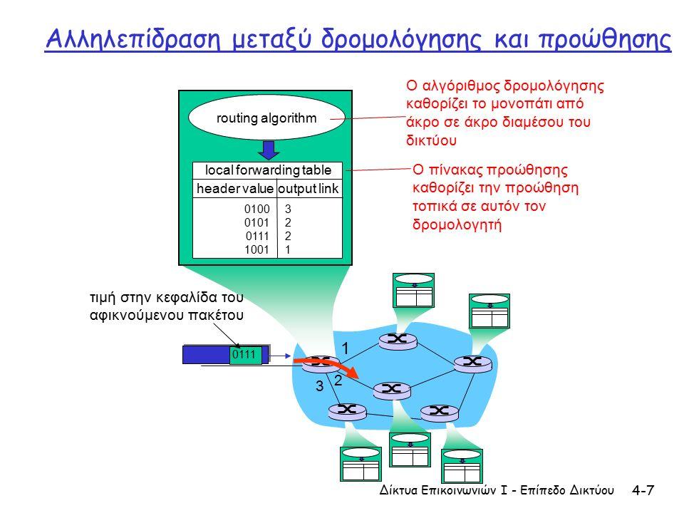 4-8 Δημιουργία σύνδεσης  Η 3 η σημαντική λειτουργία σε ορισμένες δικτυακές αρχιτεκτονικές:  ATM, frame relay, X.25  Πριν τη ροή των datagrams, οι δύο τερματικοί υπολογιστές και οι δρομολογητές που μεσολαβούν εγκαθιστούν εικονική σύνδεση  συμμετέχουν οι δρομολογητές  Υπηρεσία σύνδεσης επιπέδου δικτύου έναντι μεταφοράς:  δικτύου: μεταξύ δύο υπολογιστών (μπορεί επίσης να συμμετέχουν δρομολογητές που μεσολαβούν στην περίπτωση των εικονικών κυκλωμάτων (VCs))  μεταφοράς: μεταξύ δύο διεργασιών Δίκτυα Επικοινωνιών Ι - Επίπεδο Δικτύου