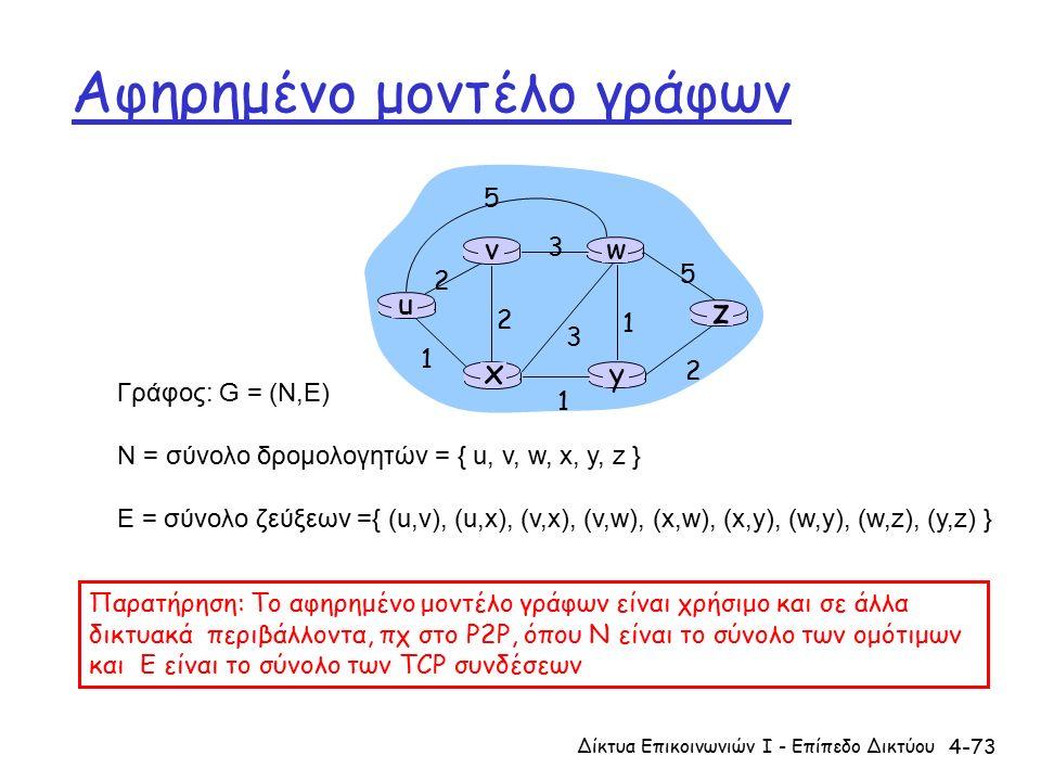 4-73 u y x wv z 2 2 1 3 1 1 2 5 3 5 Γράφος: G = (N,E) N = σύνολο δρομολογητών = { u, v, w, x, y, z } E = σύνολο ζεύξεων ={ (u,v), (u,x), (v,x), (v,w), (x,w), (x,y), (w,y), (w,z), (y,z) } Αφηρημένο μοντέλο γράφων Παρατήρηση: Το αφηρημένο μοντέλο γράφων είναι χρήσιμο και σε άλλα δικτυακά περιβάλλοντα, πχ στο P2P, όπου N είναι το σύνολο των ομότιμων και E είναι το σύνολο των TCP συνδέσεων Δίκτυα Επικοινωνιών Ι - Επίπεδο Δικτύου