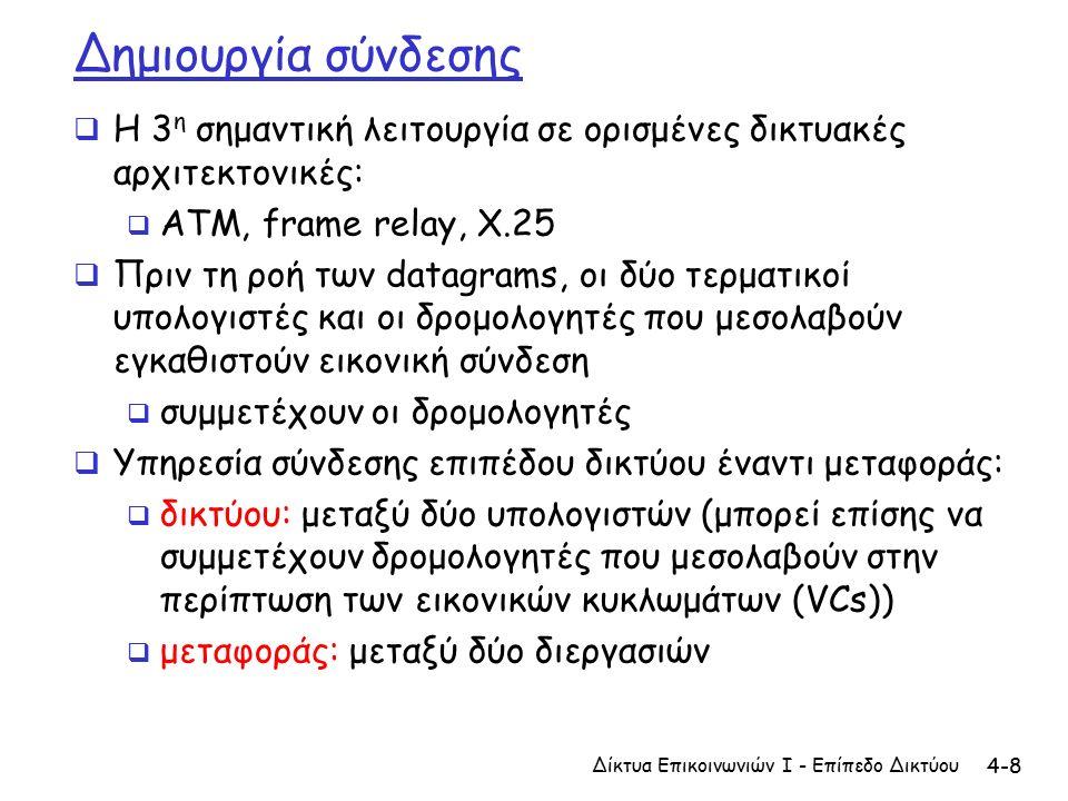 4-79 Αλγόριθμος του Dijkstra: άλλο παράδειγμα Step 0 1 2 3 4 5 N u ux uxy uxyv uxyvw uxyvwz D(v),p(v) 2,u D(w),p(w) 5,u 4,x 3,y D(x),p(x) 1,u D(y),p(y) ∞ 2,x D(z),p(z) ∞ 4,y u y x wv z 2 2 1 3 1 1 2 5 3 5 Δίκτυα Επικοινωνιών Ι - Επίπεδο Δικτύου