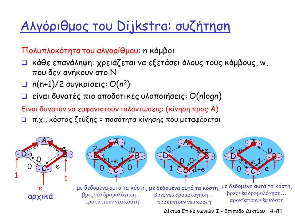 4-81 Αλγόριθμος του Dijkstra: συζήτηση Πολυπλοκότητα του αλγορίθμου: n κόμβοι  κάθε επανάληψη: χρειάζεται να εξετάσει όλους τους κόμβους, w, που δεν ανήκουν στο N  n(n+1)/2 συγκρίσεις: O(n 2 )  είναι δυνατές πιο αποδοτικές υλοποιήσεις: O(nlogn) Είναι δυνατόν να εμφανιστούν ταλαντώσεις: (κίνηση προς Α)  π.χ., κόστος ζεύξης = ποσότητα κίνησης που μεταφέρεται A D C B 1 1+e e 0 e 1 1 0 A D C B 2+e 0 0 0 1+e 1 A D C B 0 2+e 1+e 1 0 0 A D C B 2+e 0 e 0 1+e 1 αρχικά με δεδομένα αυτά τα κόστη, βρες νέα δρομολόγηση… προκύπτουν νέα κόστη με δεδομένα αυτά τα κόστη, βρες νέα δρομολόγηση… προκύπτουν νέα κόστη με δεδομένα αυτά τα κόστη, βρες νέα δρομολόγηση… προκύπτουν νέα κόστη Δίκτυα Επικοινωνιών Ι - Επίπεδο Δικτύου
