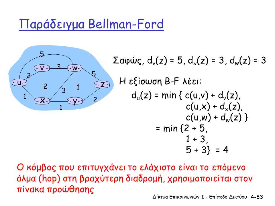 4-83 Παράδειγμα Bellman-Ford u y x wv z 2 2 1 3 1 1 2 5 3 5 Σαφώς, d v (z) = 5, d x (z) = 3, d w (z) = 3 d u (z) = min { c(u,v) + d v (z), c(u,x) + d x (z), c(u,w) + d w (z) } = min {2 + 5, 1 + 3, 5 + 3} = 4 Ο κόμβος που επιτυγχάνει το ελάχιστο είναι το επόμενο άλμα (hop) στη βραχύτερη διαδρομή, χρησιμοποιείται στον πίνακα προώθησης Η εξίσωση B-F λέει: Δίκτυα Επικοινωνιών Ι - Επίπεδο Δικτύου