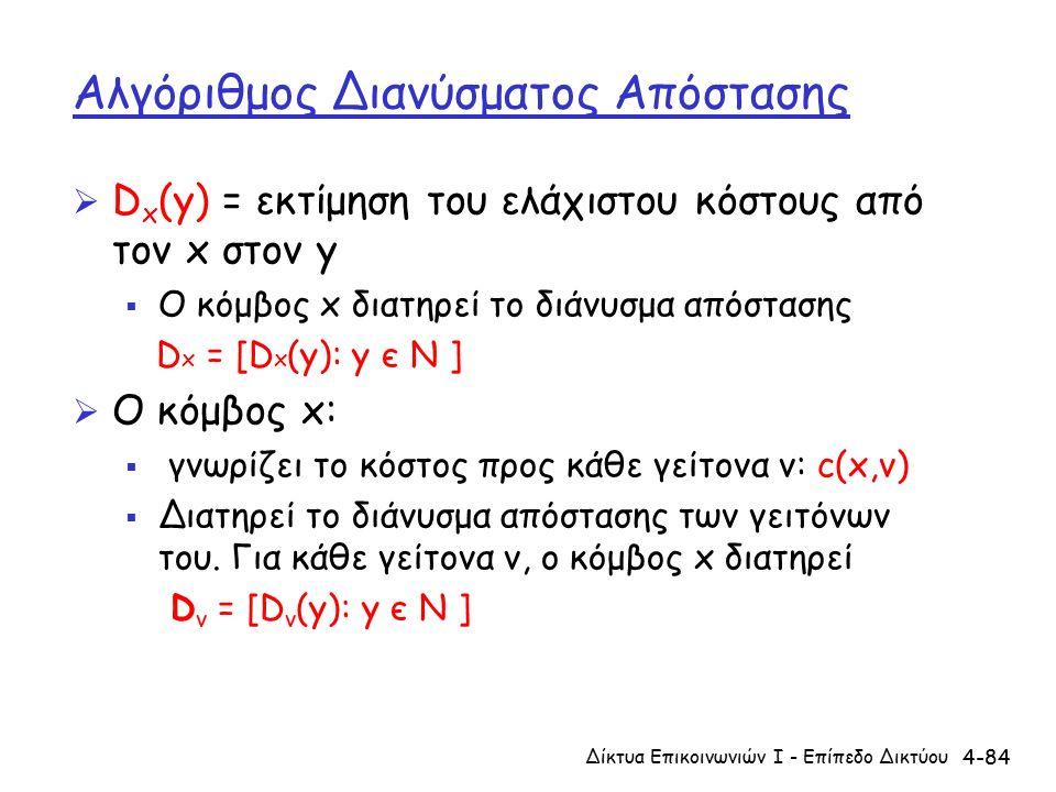 4-84 Αλγόριθμος Διανύσματος Απόστασης  D x (y) = εκτίμηση του ελάχιστου κόστους από τον x στον y  Ο κόμβος x διατηρεί το διάνυσμα απόστασης D x = [D x (y): y є N ]  Ο κόμβος x:  γνωρίζει το κόστος προς κάθε γείτονα v: c(x,v)  Διατηρεί το διάνυσμα απόστασης των γειτόνων του.