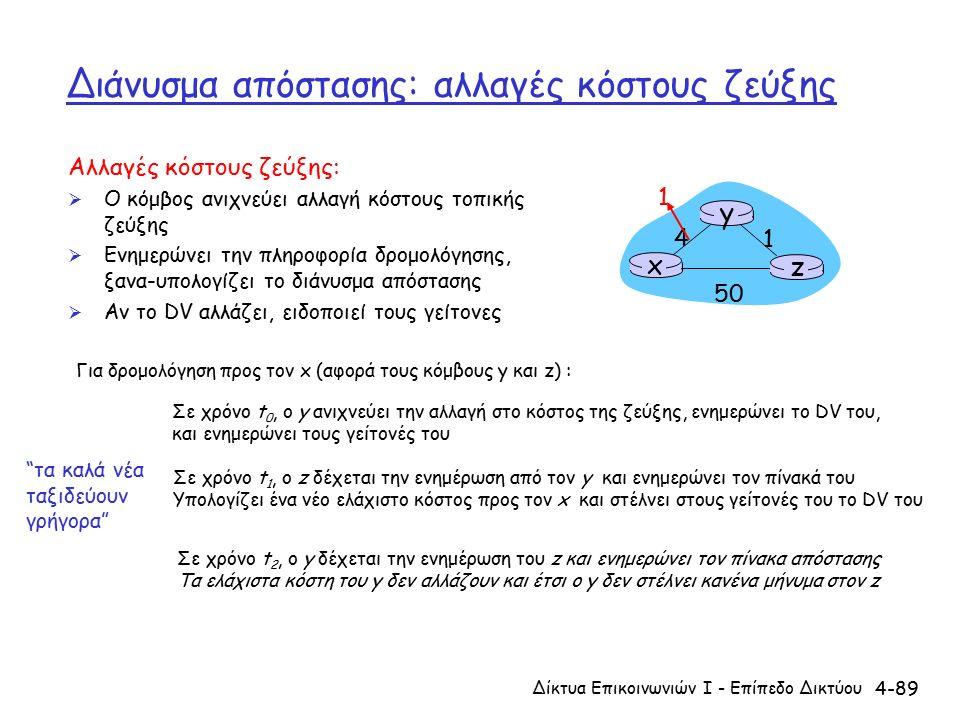 4-89 Διάνυσμα απόστασης: αλλαγές κόστους ζεύξης Αλλαγές κόστους ζεύξης:  Ο κόμβος ανιχνεύει αλλαγή κόστους τοπικής ζεύξης  Ενημερώνει την πληροφορία δρομολόγησης, ξανα-υπολογίζει το διάνυσμα απόστασης  Αν το DV αλλάζει, ειδοποιεί τους γείτονες τα καλά νέα ταξιδεύουν γρήγορα x z 1 4 50 y 1 Σε χρόνο t 0, ο y ανιχνεύει την αλλαγή στο κόστος της ζεύξης, ενημερώνει το DV του, και ενημερώνει τους γείτονές του Σε χρόνο t 1, ο z δέχεται την ενημέρωση από τον y και ενημερώνει τον πίνακά του Υπολογίζει ένα νέο ελάχιστο κόστος προς τον x και στέλνει στους γείτονές του το DV του Σε χρόνο t 2, ο y δέχεται την ενημέρωση του z και ενημερώνει τον πίνακα απόστασης Τα ελάχιστα κόστη του y δεν αλλάζουν και έτσι ο y δεν στέλνει κανένα μήνυμα στον z Δίκτυα Επικοινωνιών Ι - Επίπεδο Δικτύου Για δρομολόγηση προς τον x (αφορά τους κόμβους y και z) :