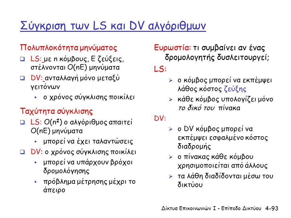 4-93 Σύγκριση των LS και DV αλγόριθμων Πολυπλοκότητα μηνύματος  LS: με n κόμβους, E ζεύξεις, στέλνονται O(nE) μηνύματα  DV: ανταλλαγή μόνο μεταξύ γειτόνων  ο χρόνος σύγκλισης ποικίλει Ταχύτητα σύγκλισης  LS: O(n 2 ) ο αλγόριθμος απαιτεί O(nE) μηνύματα  μπορεί να έχει ταλαντώσεις  DV: ο χρόνος σύγκλισης ποικίλει  μπορεί να υπάρχουν βρόχοι δρομολόγησης  πρόβλημα μέτρησης μέχρι το άπειρο Ευρωστία: τι συμβαίνει αν ένας δρομολογητής δυσλειτουργεί; LS:  ο κόμβος μπορεί να εκπέμψει λάθος κόστος ζεύξης  κάθε κόμβος υπολογίζει μόνο το δικό του πίνακα DV:  ο DV κόμβος μπορεί να εκπέμψει εσφαλμένο κόστος διαδρομής  ο πίνακας κάθε κόμβου χρησιμοποιείται από άλλους  τα λάθη διαδίδονται μέσω του δικτύου Δίκτυα Επικοινωνιών Ι - Επίπεδο Δικτύου