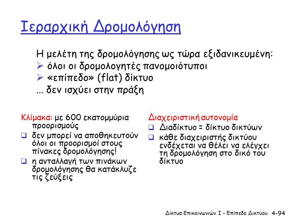 4-94 Ιεραρχική Δρομολόγηση Κλίμακα: με 600 εκατομμύρια προορισμούς  δεν μπορεί να αποθηκευτούν όλοι οι προορισμοί στους πίνακες δρομολόγησης.
