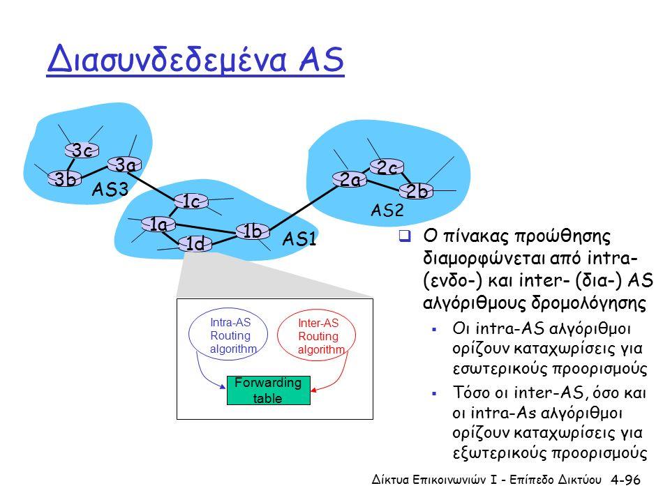 4-96 3b 1d 3a 1c 2a AS3 AS1 AS2 1a 2c 2b 1b Intra-AS Routing algorithm Inter-AS Routing algorithm Forwarding table 3c Διασυνδεδεμένα AS  Ο πίνακας προώθησης διαμορφώνεται από intra- (ενδο-) και inter- (δια-) AS αλγόριθμους δρομολόγησης  Οι intra-AS αλγόριθμοι ορίζουν καταχωρίσεις για εσωτερικούς προορισμούς  Τόσο οι inter-AS, όσο και οι intra-As αλγόριθμοι ορίζουν καταχωρίσεις για εξωτερικούς προορισμούς Δίκτυα Επικοινωνιών Ι - Επίπεδο Δικτύου