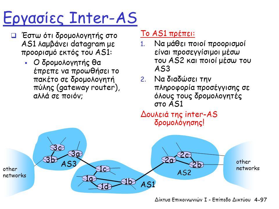 4-97 3b 1d 3a 1c 2a AS3 AS1 AS2 1a 2c 2b 1b 3c Εργασίες Inter-AS  Έστω ότι δρομολογητής στο AS1 λαμβάνει datagram με προορισμό εκτός του AS1:  Ο δρομολογητής θα έπρεπε να προωθήσει το πακέτο σε δρομολογητή πύλης (gateway router), αλλά σε ποιόν; Το AS1 πρέπει: 1.