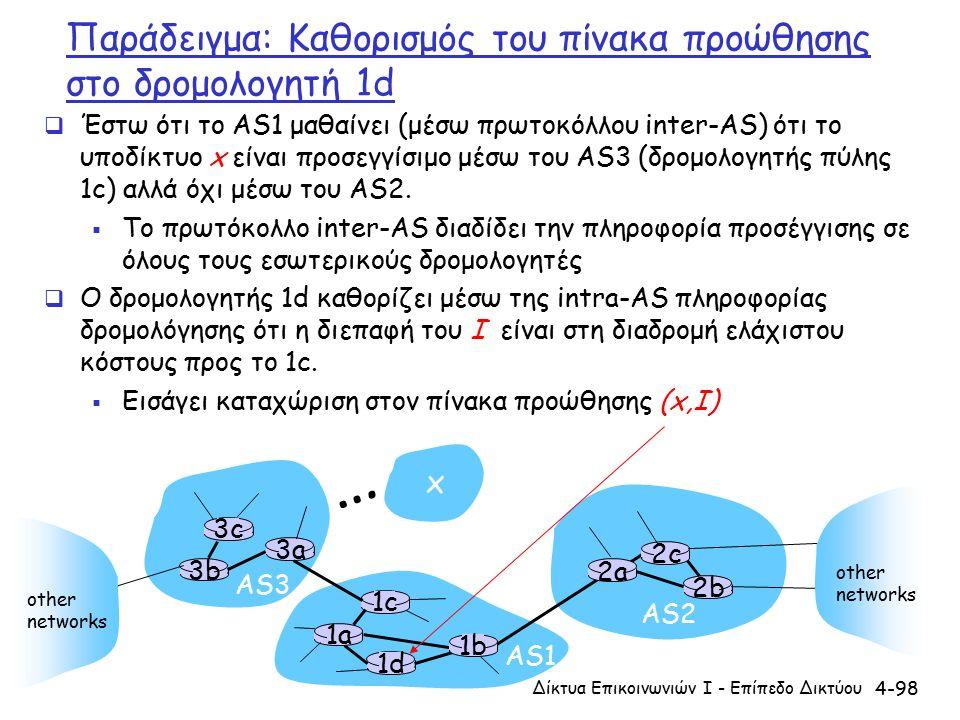 4-98 Παράδειγμα: Καθορισμός του πίνακα προώθησης στο δρομολογητή 1d  Έστω ότι το AS1 μαθαίνει (μέσω πρωτοκόλλου inter-AS) ότι το υποδίκτυο x είναι προσεγγίσιμο μέσω του AS3 (δρομολογητής πύλης 1c) αλλά όχι μέσω του AS2.