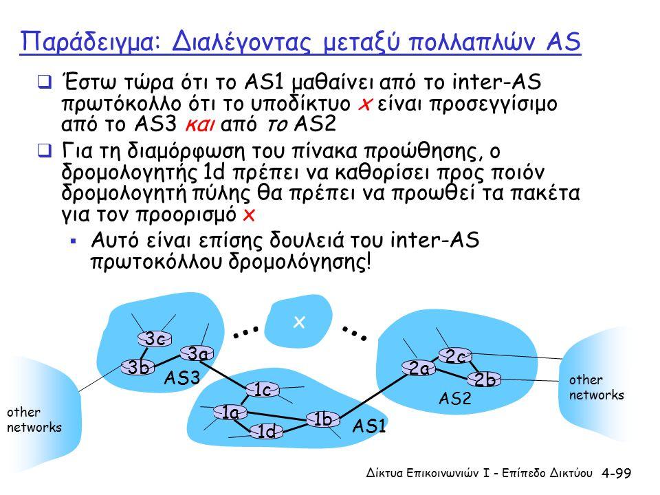 4-99 Παράδειγμα: Διαλέγοντας μεταξύ πολλαπλών AS  Έστω τώρα ότι το AS1 μαθαίνει από το inter-AS πρωτόκολλο ότι το υποδίκτυο x είναι προσεγγίσιμο από το AS3 και από το AS2  Για τη διαμόρφωση του πίνακα προώθησης, ο δρομολογητής 1d πρέπει να καθορίσει προς ποιόν δρομολογητή πύλης θα πρέπει να προωθεί τα πακέτα για τον προορισμό x  Αυτό είναι επίσης δουλειά του inter-AS πρωτοκόλλου δρομολόγησης.