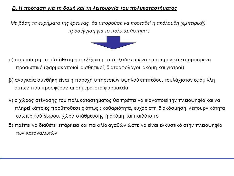Β. Η πρόταση για τη δομή και τη λειτουργία του πολυκαταστήματος Με βάση τα ευρήματα της έρευνας, θα μπορούσε να προταθεί η ακόλουθη (εμπειρική) προσέγ