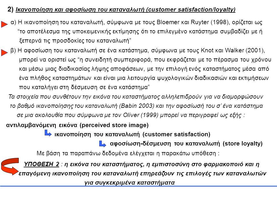 ΔΕΙΓΜΑΤΟΛΗΨΙΑ ΚΑΙ ΣΥΛΛΟΓΗ ΔΕΔΟΜΕΝΩΝ Η έρευνα διεξήχθη με βάση μια δειγματοληπτική μέθοδο γνωστή ως βολική δειγματοληψία (convenient sampling) με ερωτηματολόγια που μοιράστηκαν σε πελάτες φαρμακείων στην Πάτρα και την Αθήνα Η προκαταρκτική έρευνα έγινε σε 20 άτομα για να διαπιστωθούν ο βαθμός κατανόησης των ερωτήσεων και προτάσεων του ερωτηματολογίου και η λειτουργικότητα της δομής του Μοιράστηκαν συνολικά 140 ερωτηματολόγια και ελήφθησαν 100 έγκυρα (ποσοστό ανταπόκρισης 71,5%) Η αποστολή των ερωτηματολογίων και η συλλογή τους έγιναν την περίοδο Δεκεμβρίου 2004-Ιανουαρίου 2005 Η επεξεργασία των δεδομένων έγινε με τη χρήση του λογισμικού SPSS 13.0 (Statistic Package for the Social Sciences)