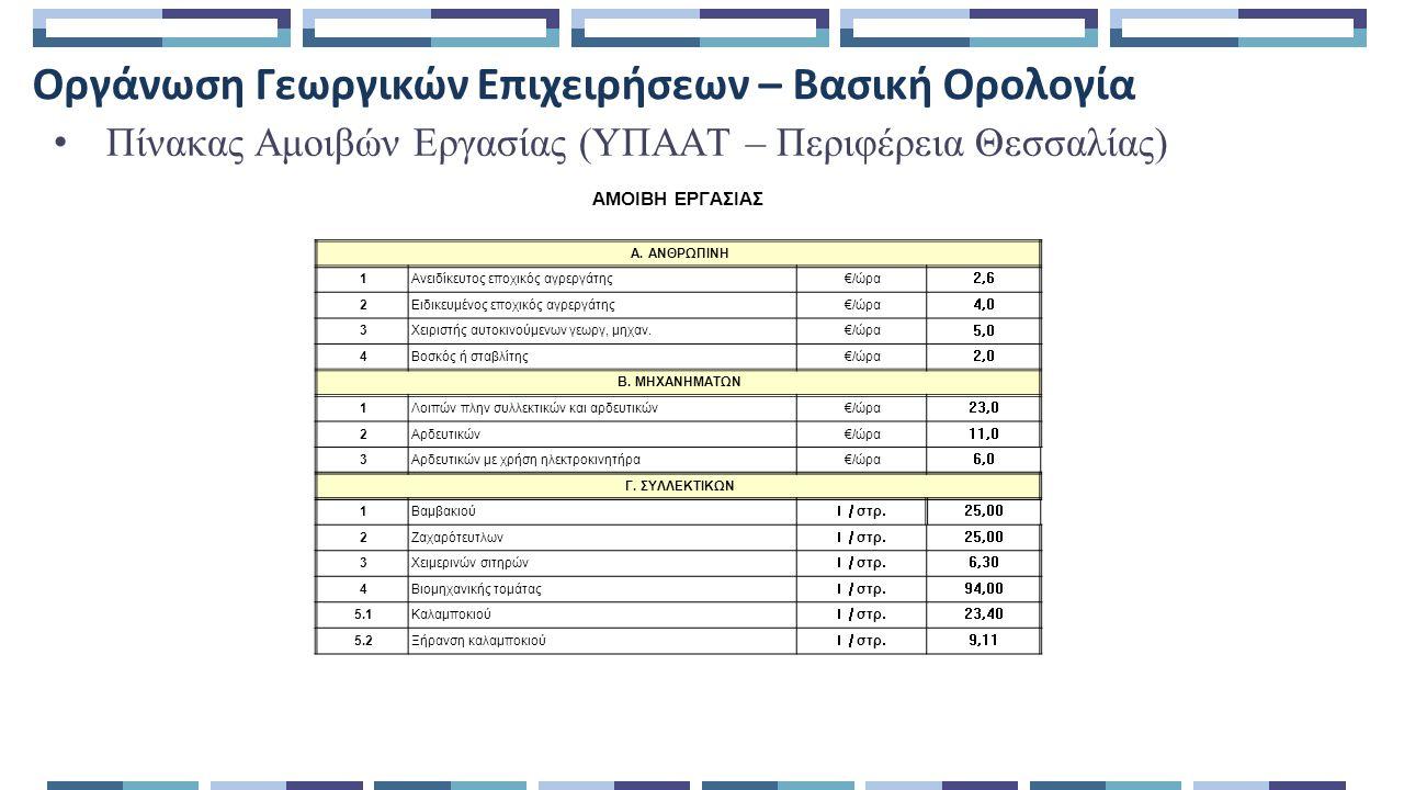 Εισαγωγή στα Επιχειρησιακά Προγράμματα Επιχειρησιακό Πρόγραμμα - Ανασυγκρότηση της Υπαίθρου - Δομή Γενικοί Στόχοι (Στρατηγικοί) Ειδικοί Στόχοι Άξονες Προτεραιότητας Μέτρα