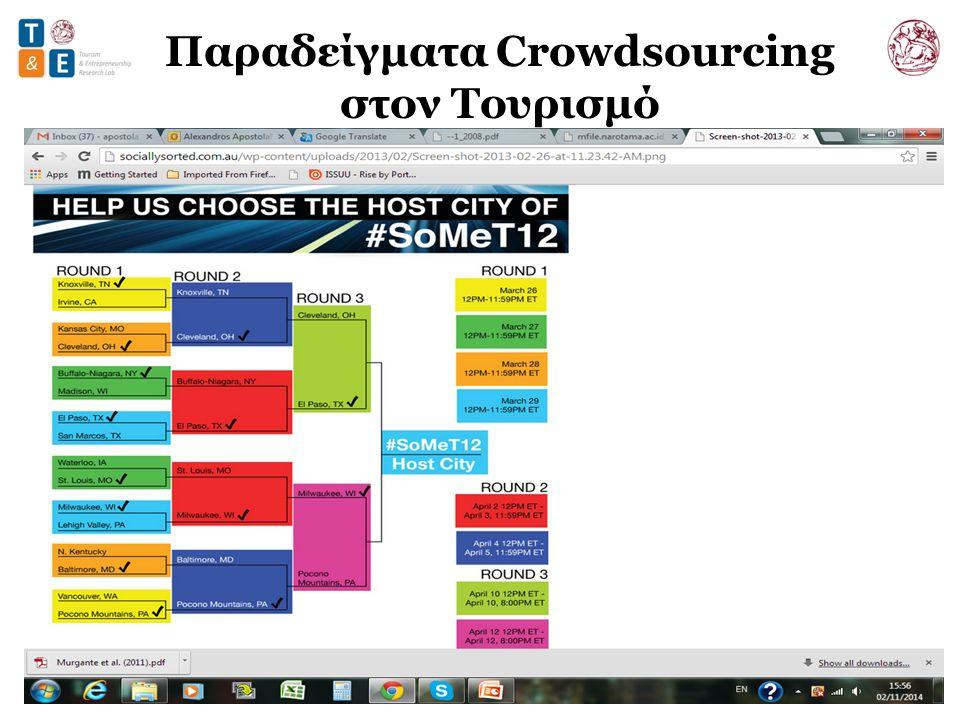 Παραδείγματα Crowdsourcing στον Τουρισμό