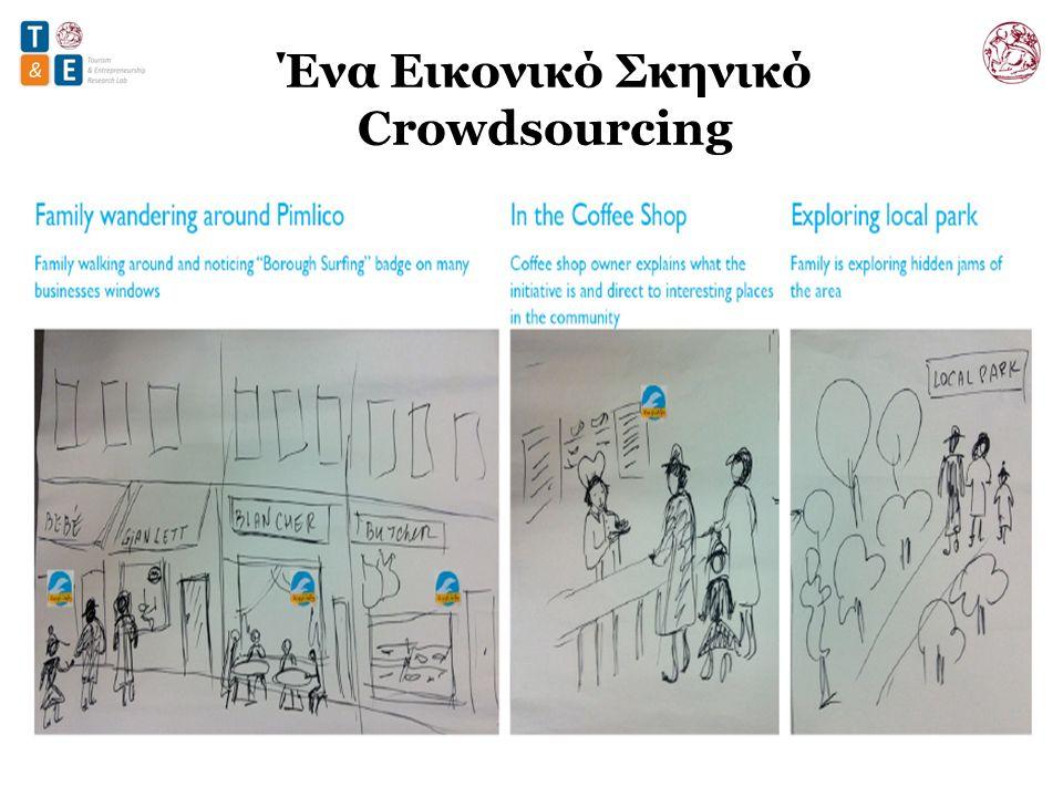 Ένα Εικονικό Σκηνικό Crowdsourcing