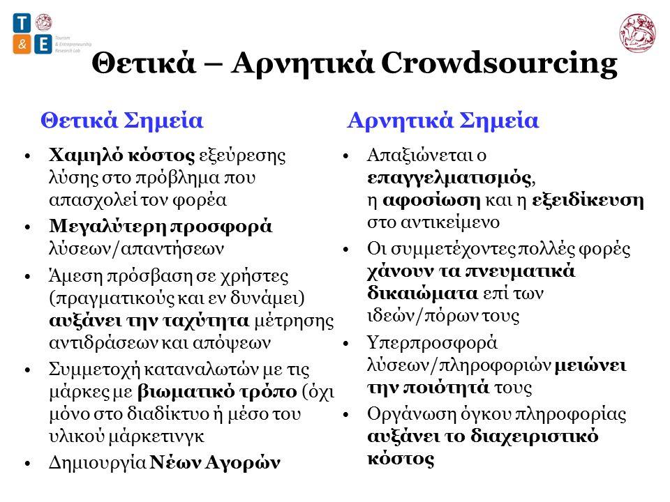 Θετικά – Αρνητικά Crowdsourcing Θετικά Σημεία Χαμηλό κόστος εξεύρεσης λύσης στο πρόβλημα που απασχολεί τον φορέα Μεγαλύτερη προσφορά λύσεων/απαντήσεων Άμεση πρόσβαση σε χρήστες (πραγματικούς και εν δυνάμει) αυξάνει την ταχύτητα μέτρησης αντιδράσεων και απόψεων Συμμετοχή καταναλωτών με τις μάρκες με βιωματικό τρόπο (όχι μόνο στο διαδίκτυο ή μέσο του υλικού μάρκετινγκ Δημιουργία Νέων Αγορών Αρνητικά Σημεία Απαξιώνεται ο επαγγελματισμός, η αφοσίωση και η εξειδίκευση στο αντικείμενο Οι συμμετέχοντες πολλές φορές χάνουν τα πνευματικά δικαιώματα επί των ιδεών/πόρων τους Υπερπροσφορά λύσεων/πληροφοριών μειώνει την ποιότητά τους Οργάνωση όγκου πληροφορίας αυξάνει το διαχειριστικό κόστος
