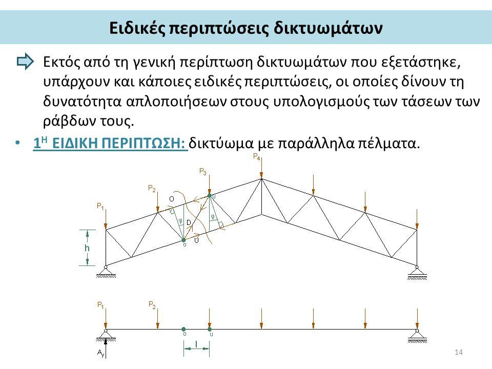 Ειδικές περιπτώσεις δικτυωμάτων Εκτός από τη γενική περίπτωση δικτυωμάτων που εξετάστηκε, υπάρχουν και κάποιες ειδικές περιπτώσεις, οι οποίες δίνουν τη δυνατότητα απλοποιήσεων στους υπολογισμούς των τάσεων των ράβδων τους.