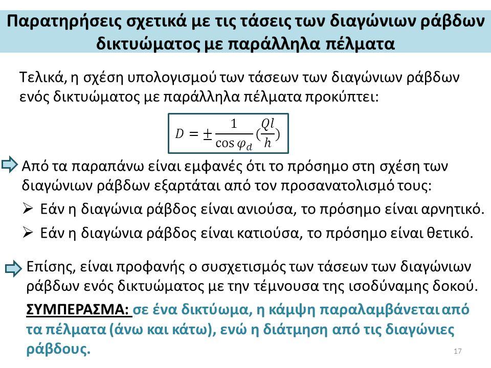 Παρατηρήσεις σχετικά με τις τάσεις των διαγώνιων ράβδων δικτυώματος με παράλληλα πέλματα Τελικά, η σχέση υπολογισμού των τάσεων των διαγώνιων ράβδων ενός δικτυώματος με παράλληλα πέλματα προκύπτει: Από τα παραπάνω είναι εμφανές ότι το πρόσημο στη σχέση των διαγώνιων ράβδων εξαρτάται από τον προσανατολισμό τους:  Εάν η διαγώνια ράβδος είναι ανιούσα, το πρόσημο είναι αρνητικό.