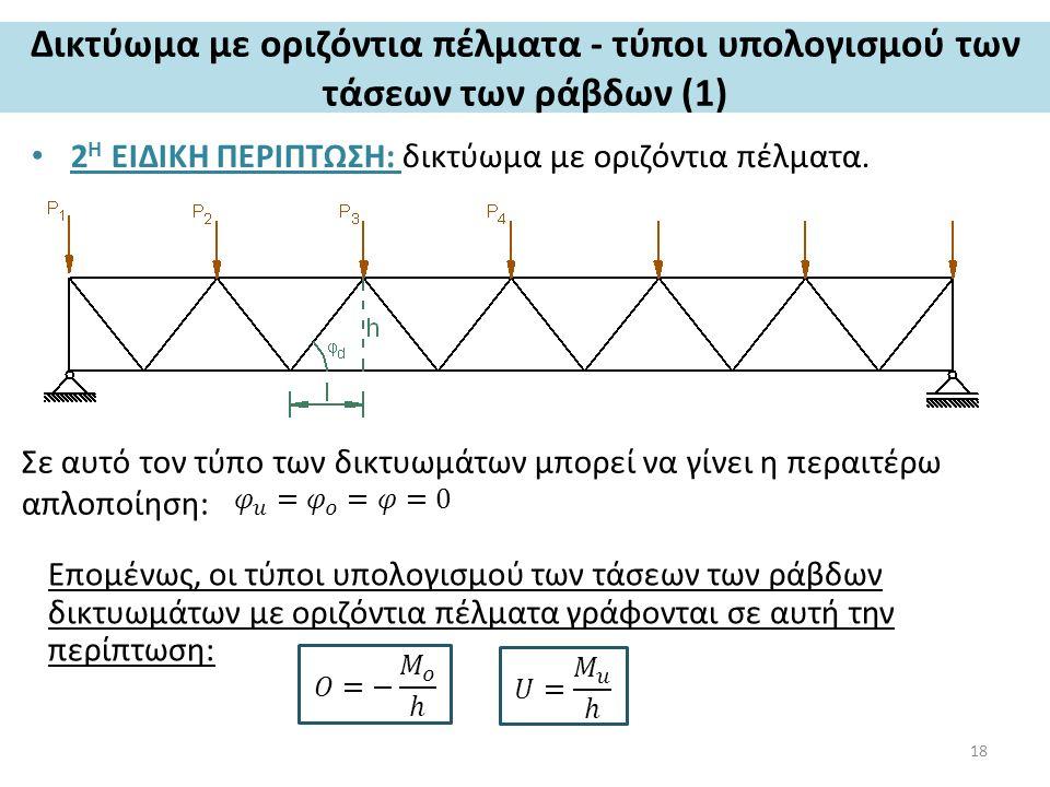 Δικτύωμα με οριζόντια πέλματα - τύποι υπολογισμού των τάσεων των ράβδων (1) 2 Η ΕΙΔΙΚΗ ΠΕΡΙΠΤΩΣΗ: δικτύωμα με οριζόντια πέλματα.