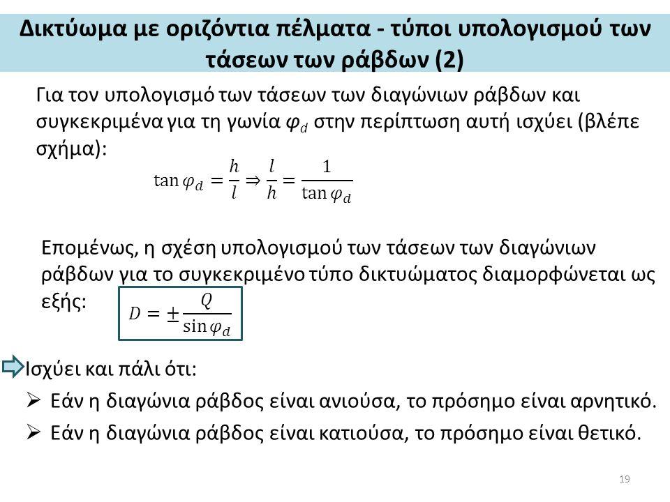 Δικτύωμα με οριζόντια πέλματα - τύποι υπολογισμού των τάσεων των ράβδων (2) Για τον υπολογισμό των τάσεων των διαγώνιων ράβδων και συγκεκριμένα για τη γωνία φ d στην περίπτωση αυτή ισχύει (βλέπε σχήμα): Επομένως, η σχέση υπολογισμού των τάσεων των διαγώνιων ράβδων για το συγκεκριμένο τύπο δικτυώματος διαμορφώνεται ως εξής: Ισχύει και πάλι ότι:  Εάν η διαγώνια ράβδος είναι ανιούσα, το πρόσημο είναι αρνητικό.