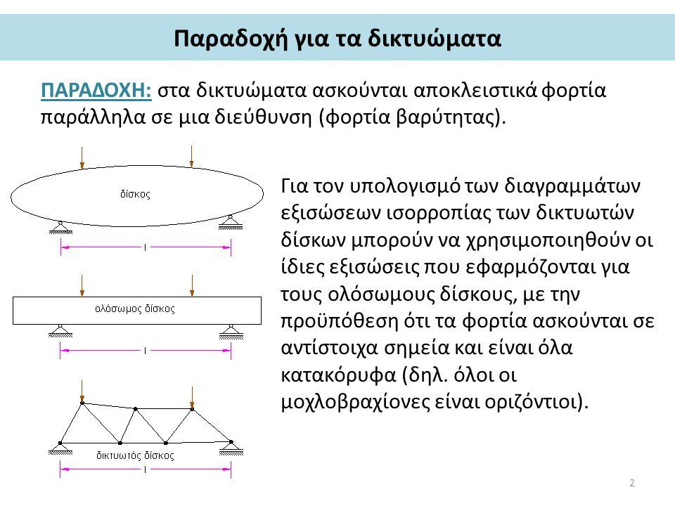 Γενικοί τύποι υπολογισμού των τάσεων των ράβδων Συνοψίζοντας, οι γενικοί τύποι υπολογισμού των τάσεων των ράβδων κάθε τύπου δικτυώματος είναι οι εξής: Ράβδοι άνω πέλματος: Ράβδοι κάτω πέλματος: Διαγώνιες ράβδοι πλήρωσης: 13