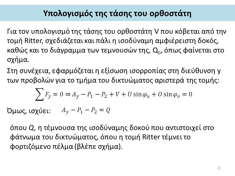 Υπολογισμός της τάσης του ορθοστάτη Για τον υπολογισμό της τάσης του ορθοστάτη V που κόβεται από την τομή Ritter, σχεδιάζεται και πάλι η ισοδύναμη αμφιέρειστη δοκός, καθώς και το διάγραμμα των τεμνουσών της, Q 0, όπως φαίνεται στο σχήμα.