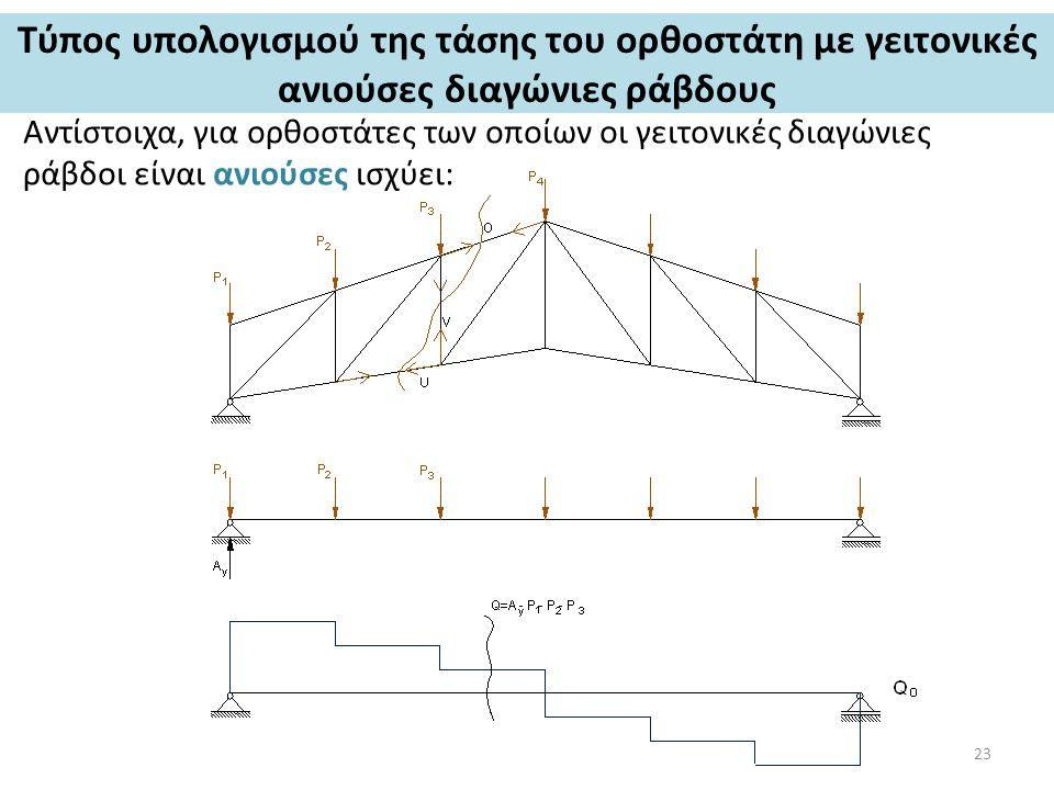 Τύπος υπολογισμού της τάσης του ορθοστάτη με γειτονικές ανιούσες διαγώνιες ράβδους Αντίστοιχα, για ορθοστάτες των οποίων οι γειτονικές διαγώνιες ράβδοι είναι ανιούσες ισχύει: 23