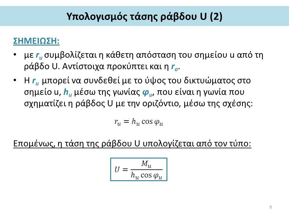 Υπολογισμός τάσης ράβδου O (1) Υπολογισμός τάσης ράβδου Ο: Όπως και προηγουμένως, εφαρμόζεται στο αριστερο τμήμα του δικτυώματος η εξίσωση μηδενισμού των ροπών ως προς το σημείο ο, που είναι το σημείο τομής των ράβδων U και D.