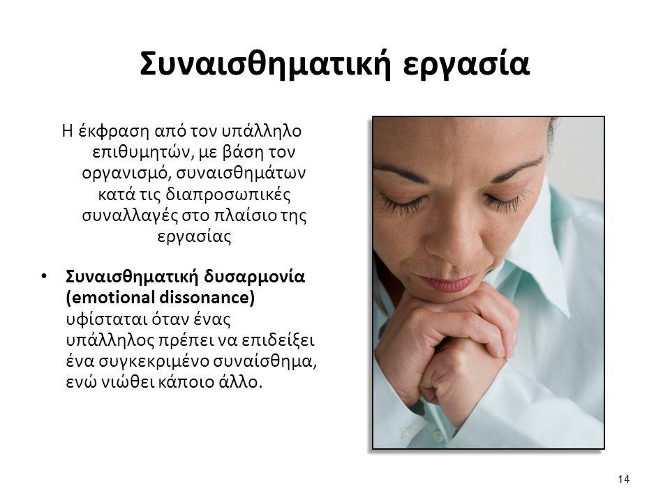 14 Συναισθηματική εργασία Η έκφραση από τον υπάλληλο επιθυμητών, με βάση τον οργανισμό, συναισθημάτων κατά τις διαπροσωπικές συναλλαγές στο πλαίσιο της εργασίας Συναισθηματική δυσαρμονία (emotional dissonance) υφίσταται όταν ένας υπάλληλος πρέπει να επιδείξει ένα συγκεκριμένο συναίσθημα, ενώ νιώθει κάποιο άλλο.