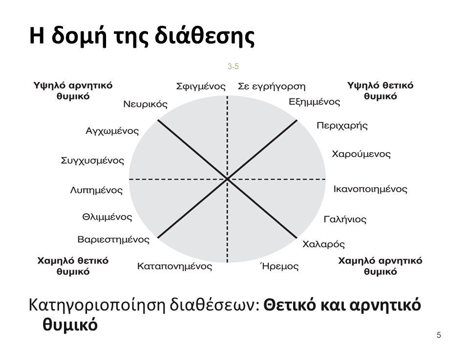 5 Η δομή της διάθεσης Κατηγοριοποίηση διαθέσεων: Θετικό και αρνητικό θυμικό 3-5